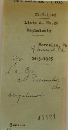Dossier Marcel Philip Raphalowiz, afschrift Kartotheek Joodsche Raad