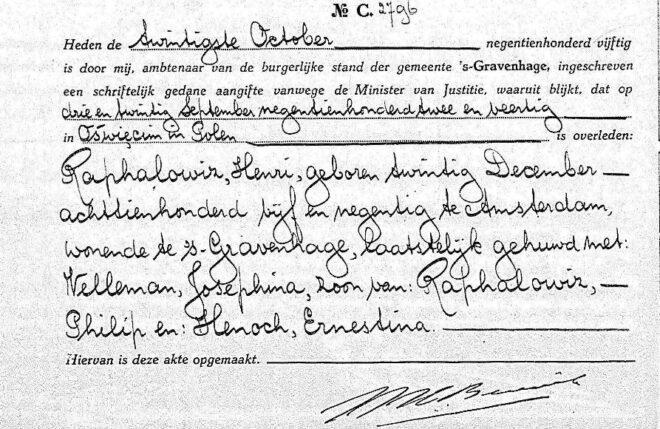 Overlijdensakte Henri Raphalowiz, 's-Gravenhage 20-10-1950