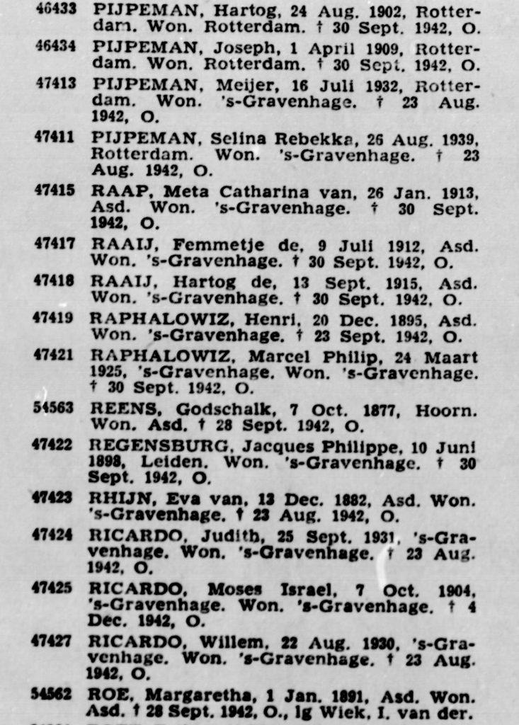 Officiële mededeling over het overlijden van Henri en Marcel Raphalowiz, Nederlandse Staatscourant 20-7-1950